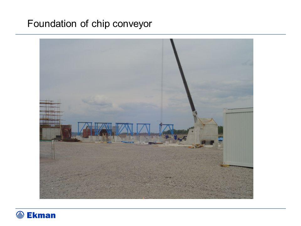Foundation of chip conveyor