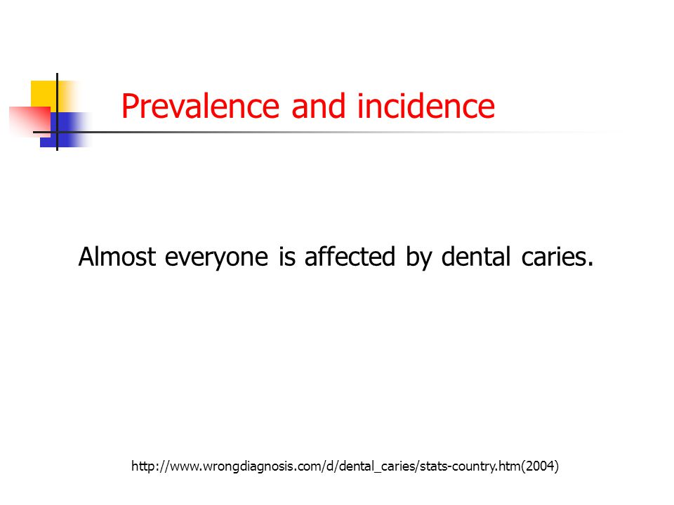 Acute caries Chronic caries Arrested caries Rampant caries Classification according to the developing speed