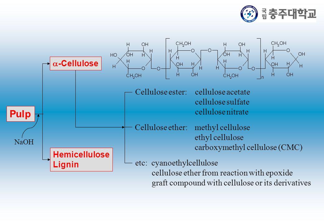 Pulp  -Cellulose Hemicellulose Lignin Cellulose ester: cellulose acetate cellulose sulfate cellulose nitrate NaOH Cellulose ether: methyl cellulose e