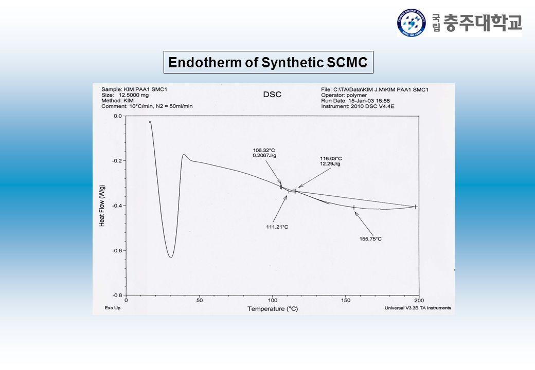 Endotherm of Synthetic SCMC