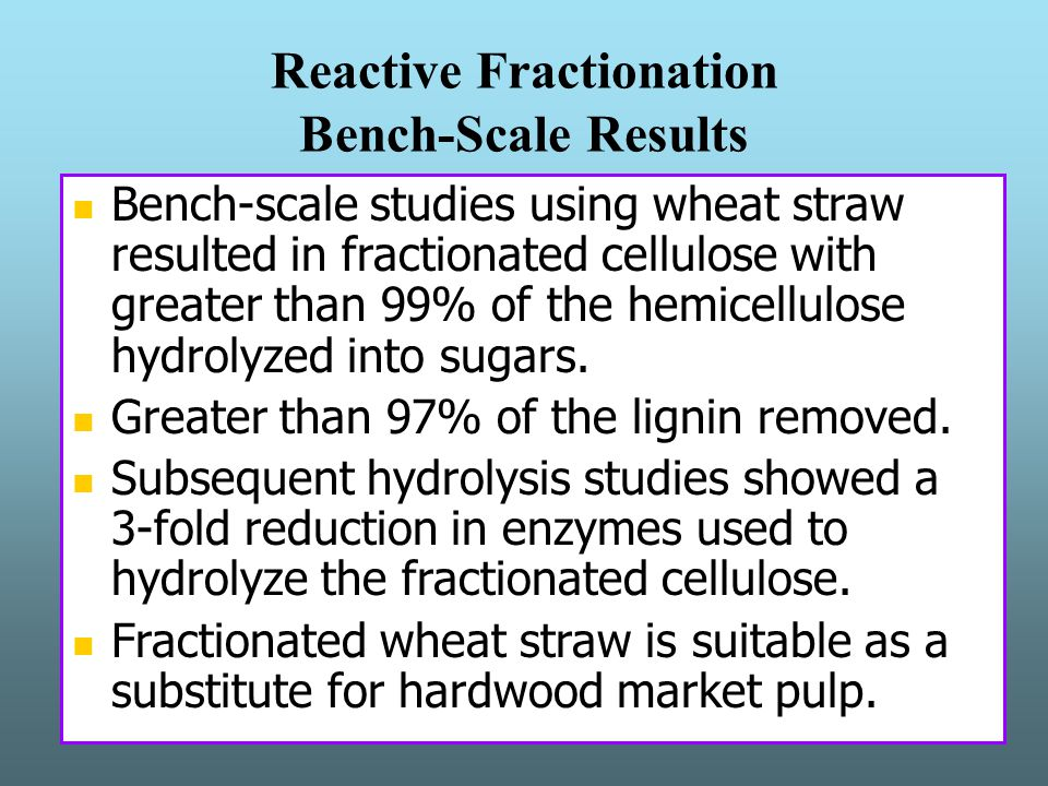 Reactive Fractionation Bench-Scale Results Bench-scale studies using wheat straw resulted in fractionated cellulose with greater than 99% of the hemicellulose hydrolyzed into sugars.