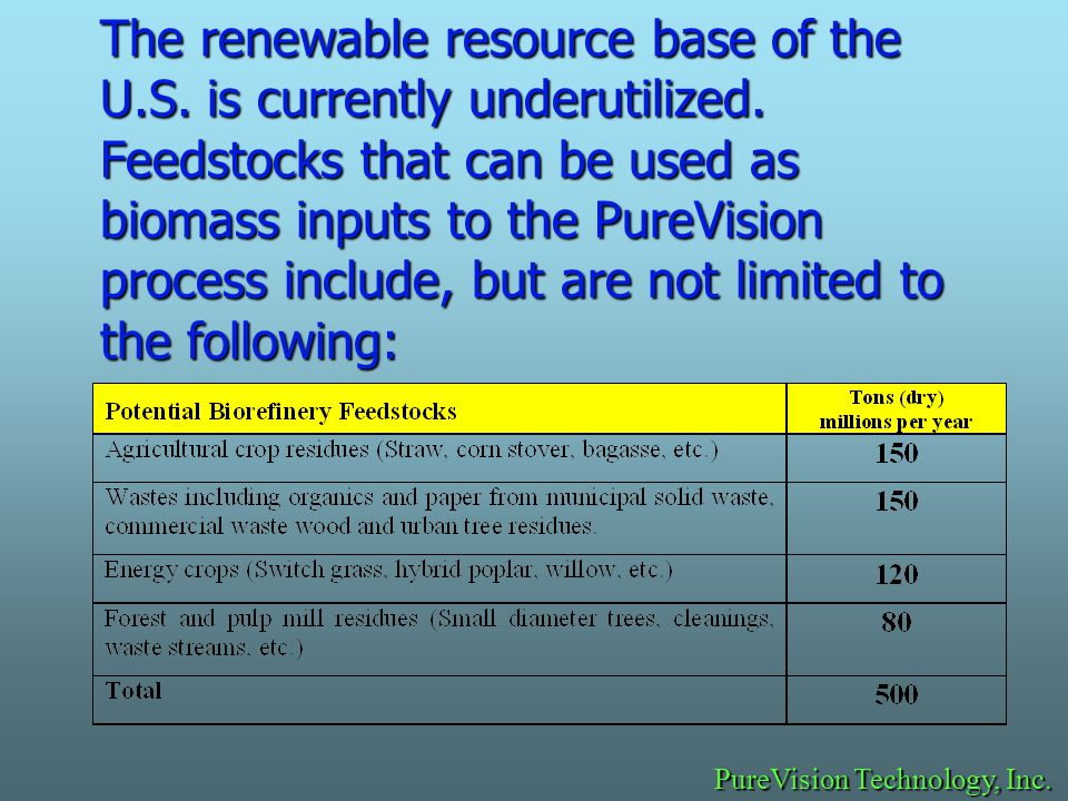 The renewable resource base of the U.S. is currently underutilized.