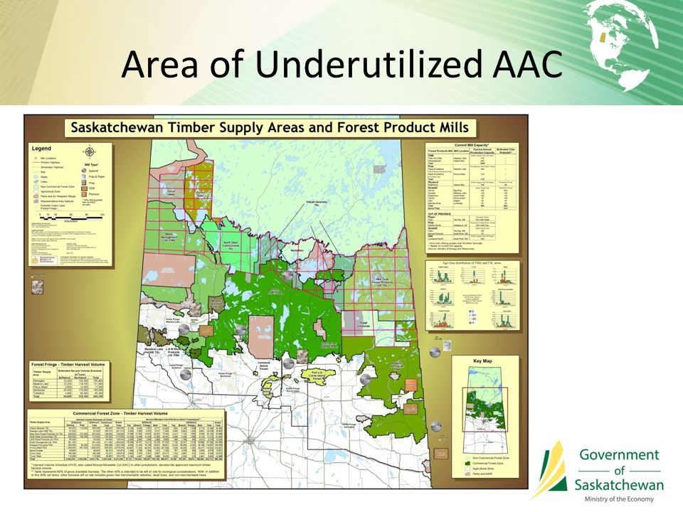Area of Underutilized AAC