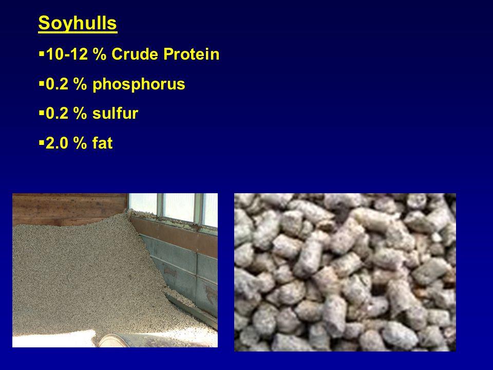Soyhulls  10-12 % Crude Protein  0.2 % phosphorus  0.2 % sulfur  2.0 % fat