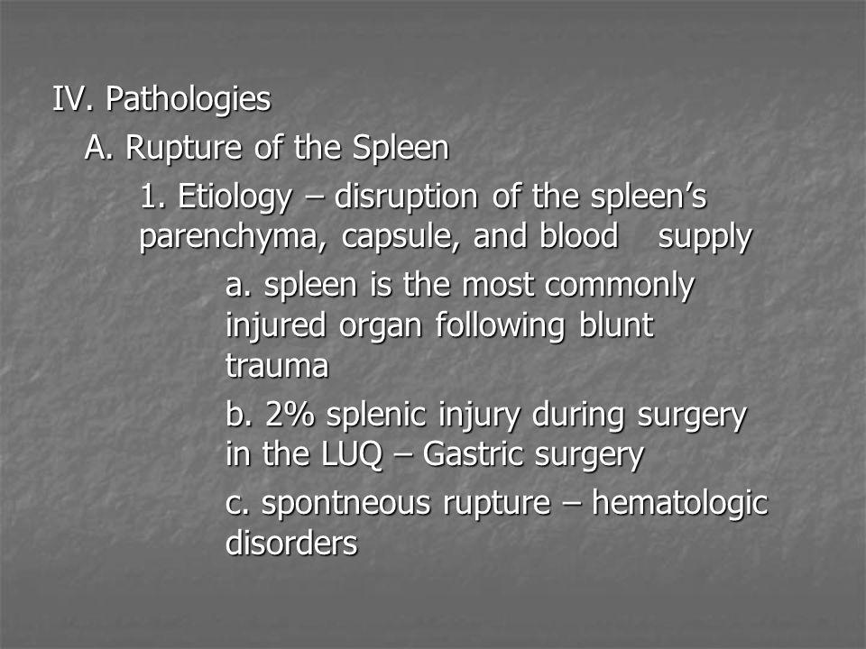 IV. Pathologies A. Rupture of the Spleen 1.