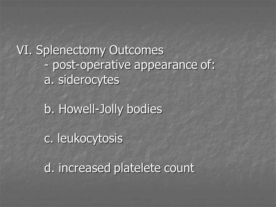 VI. Splenectomy Outcomes - post-operative appearance of: a.