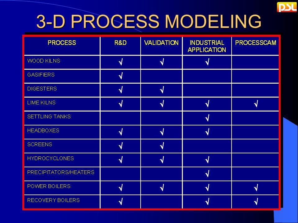 3-D PROCESS MODELING