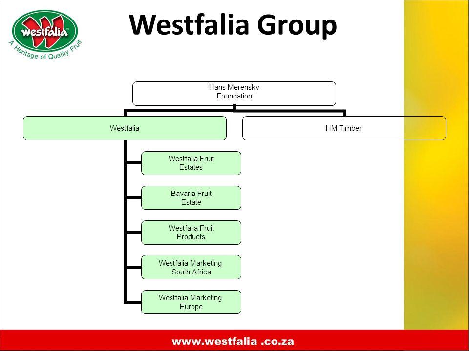 Westfalia Group Hans Merensky Foundation Westfalia Westfalia Fruit Estates Bavaria Fruit Estate Westfalia Fruit Products Westfalia Marketing South Africa Westfalia Marketing Europe HM Timber
