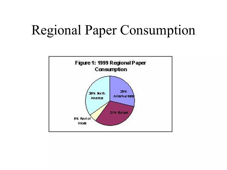 Regional Paper Consumption