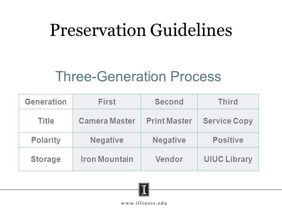 Preservation Guidelines GenerationFirstSecondThird TitleCamera MasterPrint MasterService Copy PolarityNegative Positive StorageIron MountainVendorUIUC