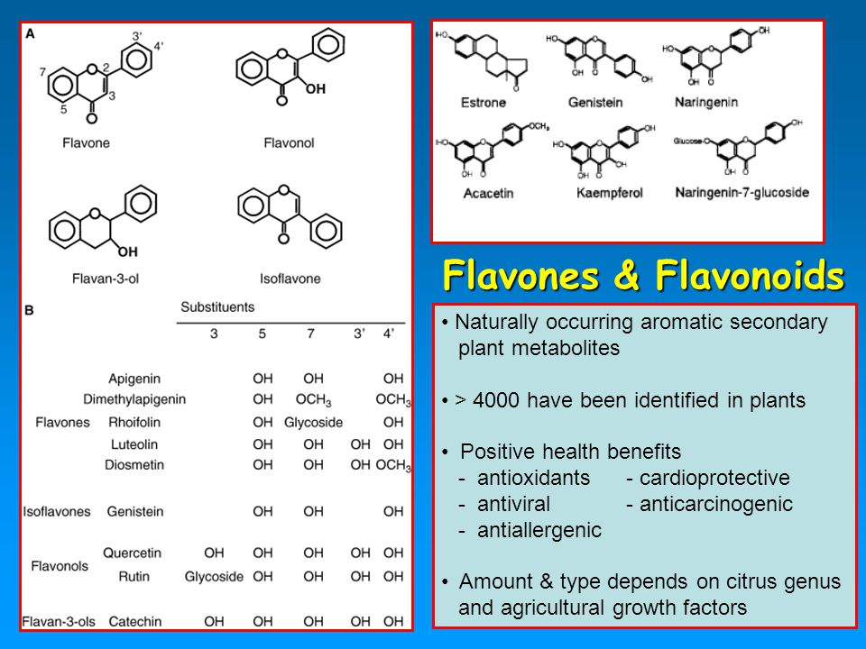 Flavones & Flavonoids Naturally occurring aromatic secondary plant metabolites > 4000 have been identified in plants Positive health benefits - antiox