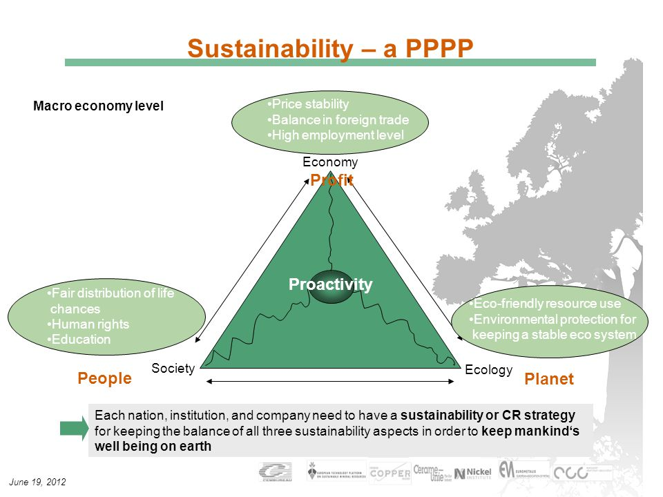 June 19, 2012 Sustainability – a PPPP Economy Ecology Society Each nation, institution, and company need to have a sustainability or CR strategy for k