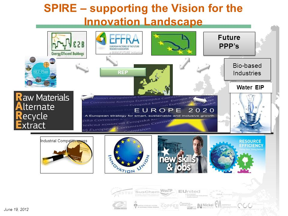 June 19, 2012 SPIRE – supporting the Vision for the Innovation Landscape Future PPP's Future PPP's SPIRE Sustainable Process Industry SPIRE Sustainable Process Industry REP Industrial Competitiveness Water EIP Bio-based Industries