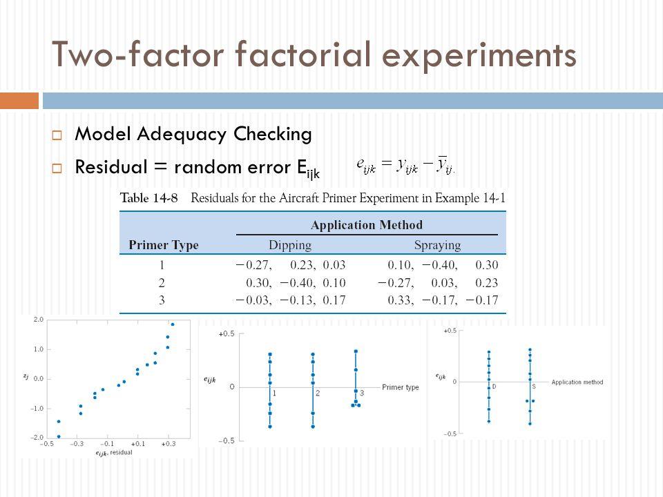  Model Adequacy Checking  Residual = random error E ijk Two-factor factorial experiments