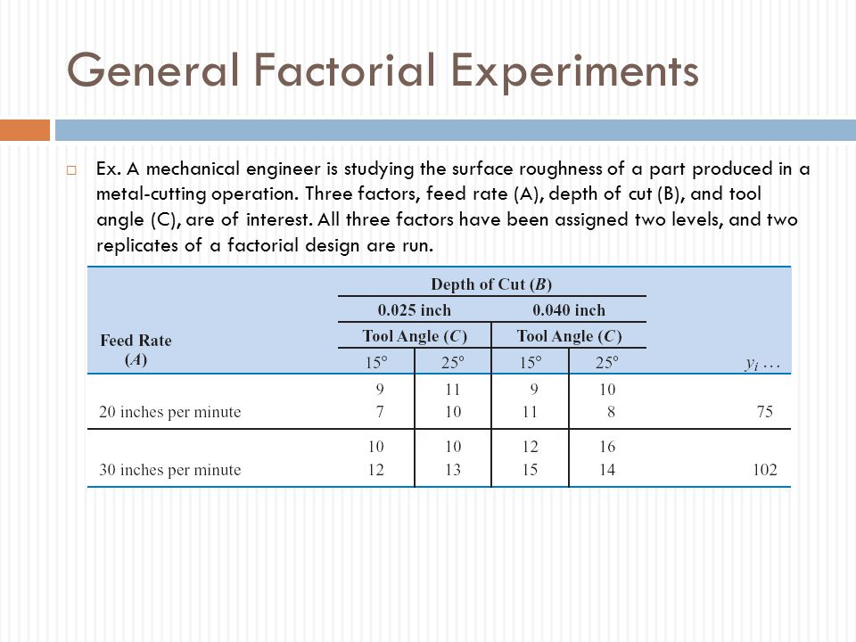 General Factorial Experiments  Ex.
