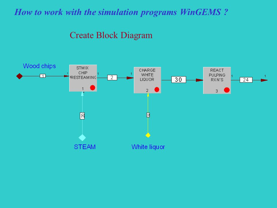 How to work with the simulation programs WinGEMS Create Block Diagram