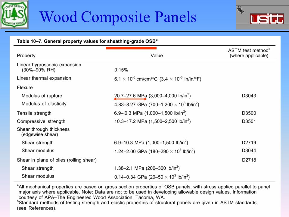 2005 USITT Conference & Stage Expo, Toronto, CA March 16-19, 2005 Wood Composite Panels