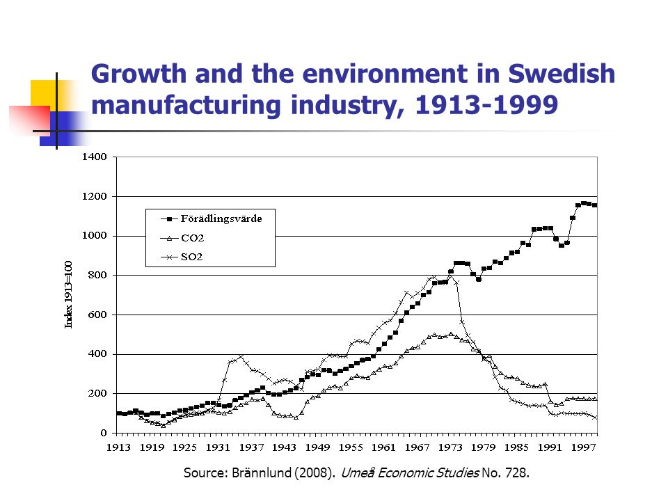 Publications: Electricity Demand Behvaiour and PFE Henriksson, E., and P.