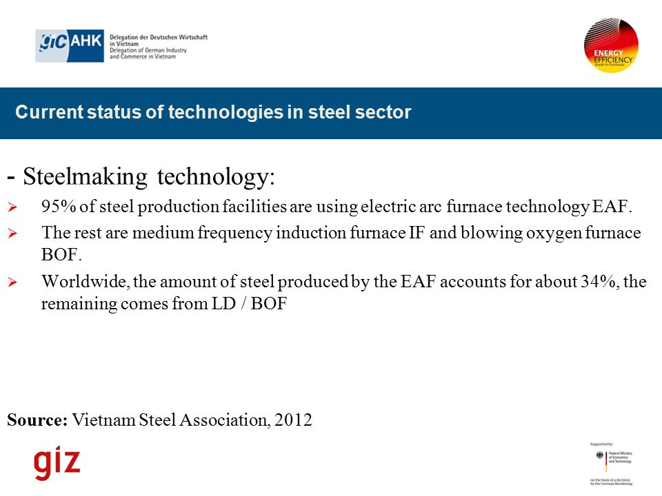 Current status of technologies in steel sector - Steelmaking technology:  95% of steel production facilities are using electric arc furnace technolog