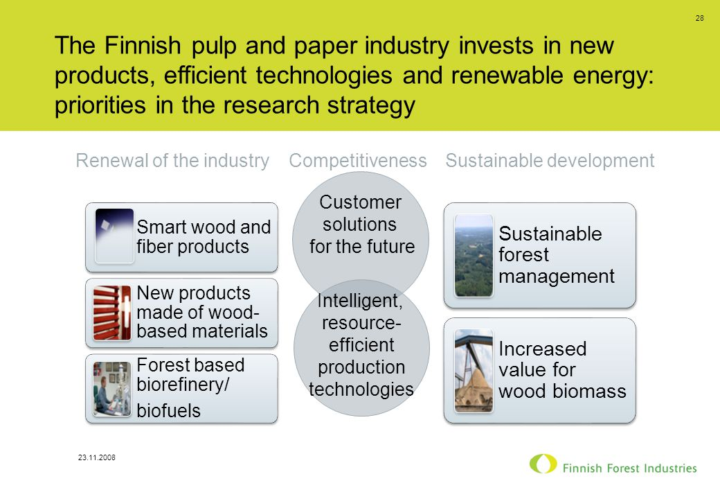 23.11.2008 28 The Finnish pulp and paper industry invests in new products, efficient technologies and renewable energy: priorities in the research strategy Smart wood and fiber products New products made of wood- based materials Forest based biorefinery/ biofuels Sustainable forest management Increased value for wood biomass Renewal of the industrySustainable developmentCompetitiveness Customer solutions for the future Intelligent, resource- efficient production technologies