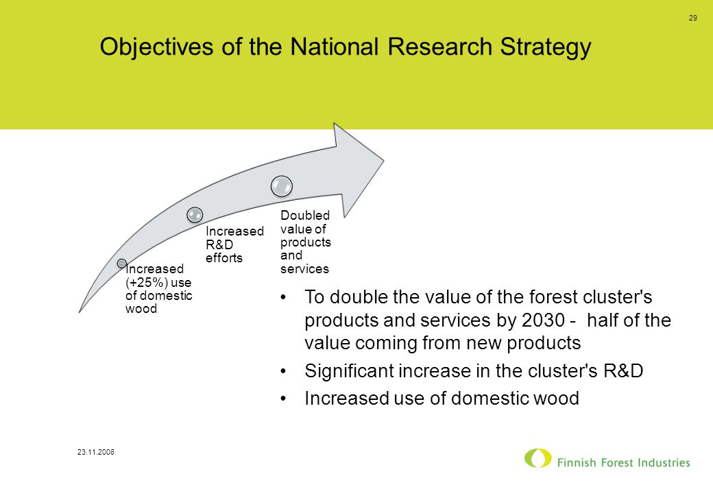 23.11.2008 29 Objectives of the National Research Strategy To double the value of the forest cluster s products and services by 2030 - half of the value coming from new products Significant increase in the cluster s R&D Increased use of domestic wood Increased (+25%) use of domestic wood Increased R&D efforts Doubled value of products and services