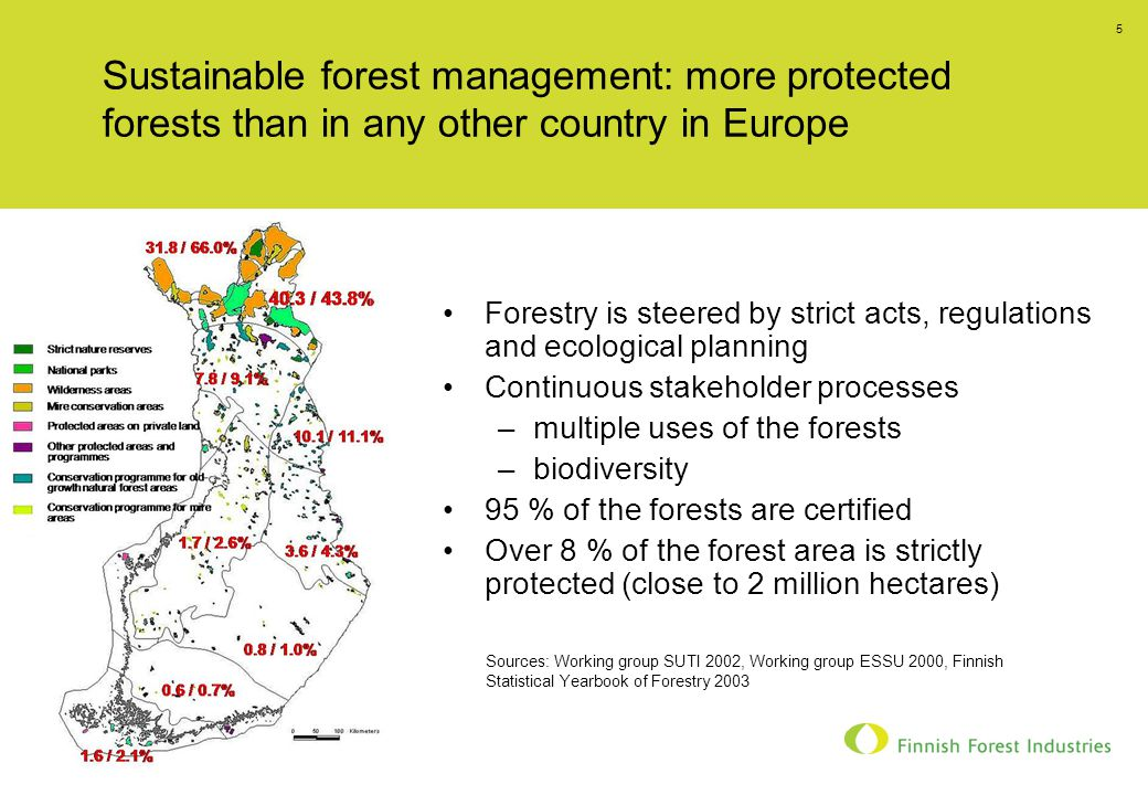 23.11.2008 5 Sustainable forest management: more protected forests than in any other country in Europe Forestry is steered by strict acts, regulations and ecological planning Continuous stakeholder processes –multiple uses of the forests –biodiversity 95 % of the forests are certified Over 8 % of the forest area is strictly protected (close to 2 million hectares) Sources: Working group SUTI 2002, Working group ESSU 2000, Finnish Statistical Yearbook of Forestry 2003