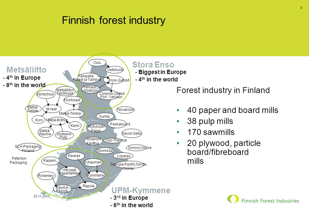 23.11.2008 9 Finnish forest industry Forest industry in Finland 40 paper and board mills 38 pulp mills 170 sawmills 20 plywood, particle board/fibrebo
