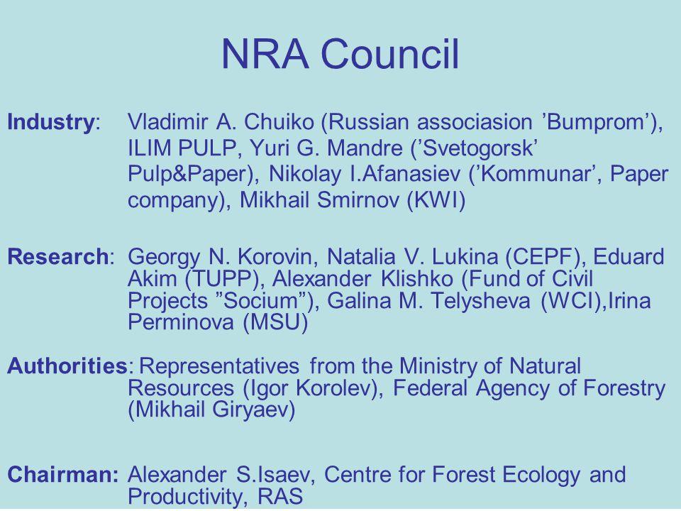 NRA Council Industry:Vladimir A. Chuiko (Russian associasion 'Bumprom'), ILIM PULP, Yuri G.