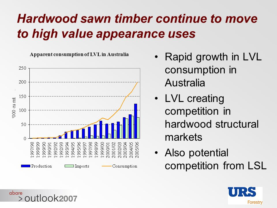 Hardwood sawn timber continue to move to high value appearance uses Rapid growth in LVL consumption in Australia LVL creating competition in hardwood
