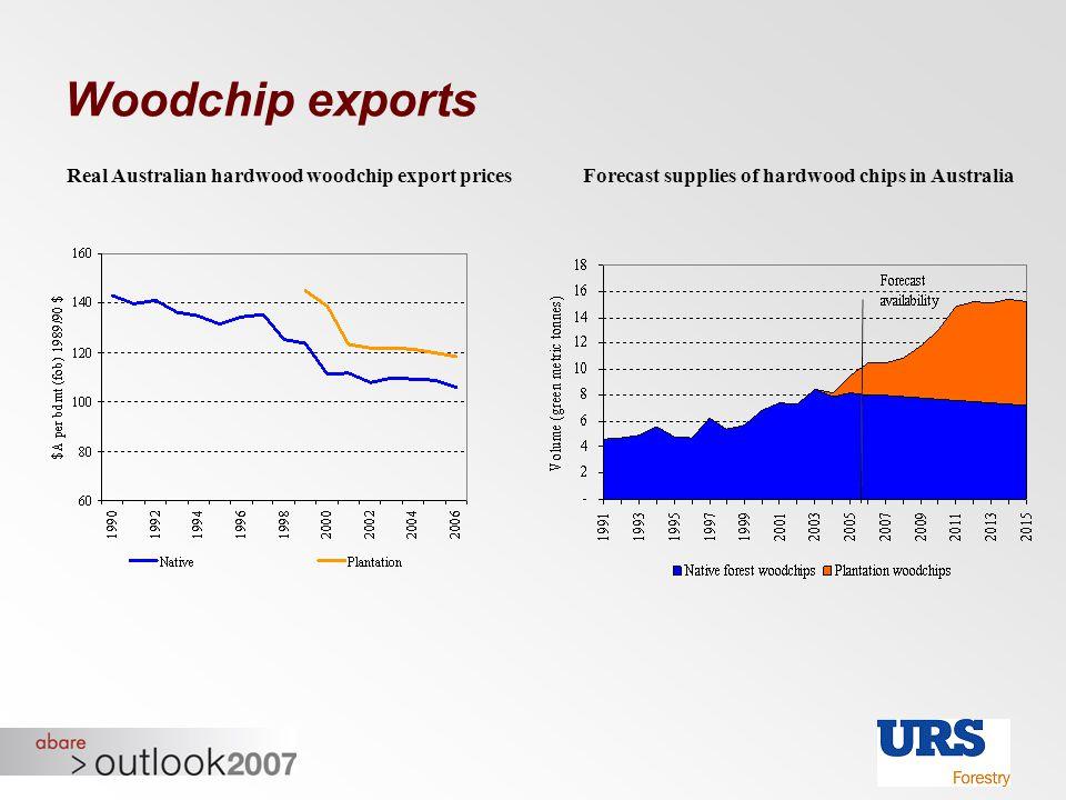 Woodchip exports Real Australian hardwood woodchip export pricesForecast supplies of hardwood chips in Australia