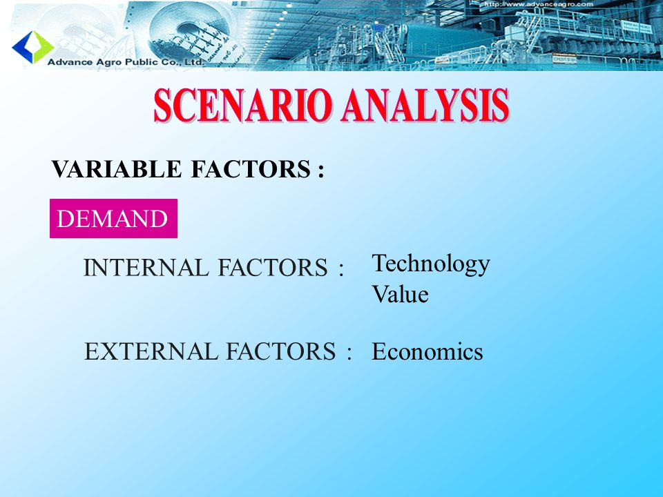VARIABLE FACTORS : DEMAND INTERNAL FACTORS : Technology Value EXTERNAL FACTORS :Economics