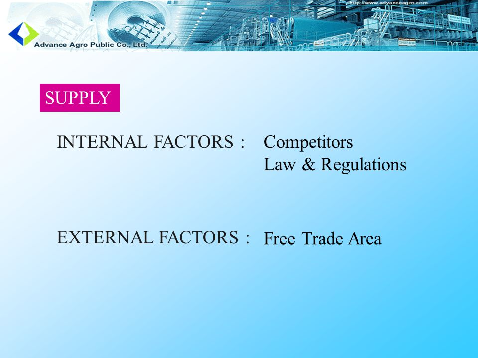 SUPPLY EXTERNAL FACTORS : INTERNAL FACTORS :Competitors Law & Regulations Free Trade Area