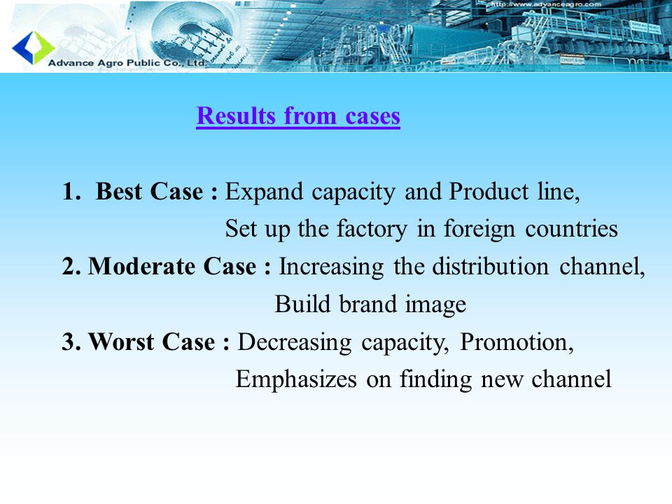 Results from cases 1.Best Case : Expand capacity and Product line, Set up the factory in foreign countries 2.
