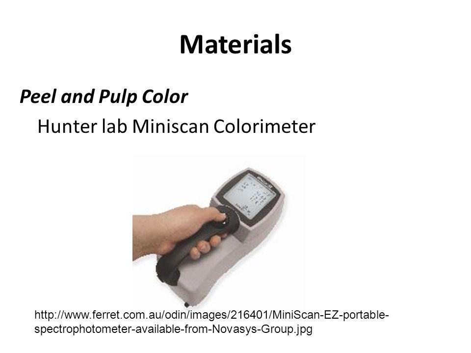 Materials Glycemic Index HPLC Vortex