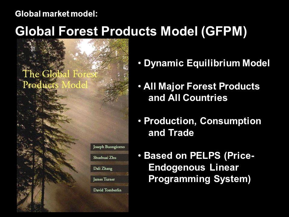  Modeling future development of wood bioenergy