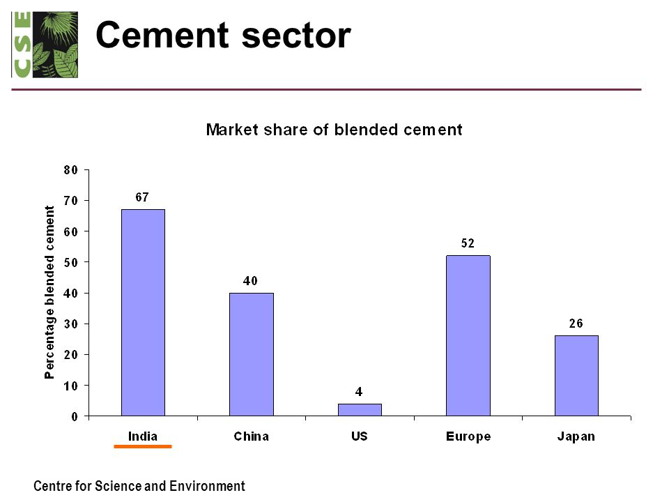 Centre for Science and Environment Cement sector