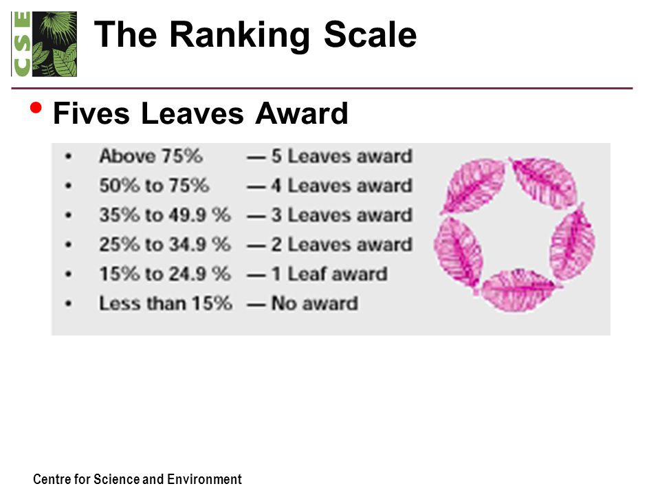 Centre for Science and Environment The Ranking Scale Fives Leaves Award