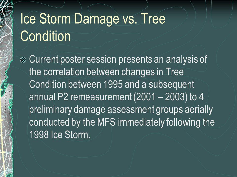 Ice Storm Damage vs.
