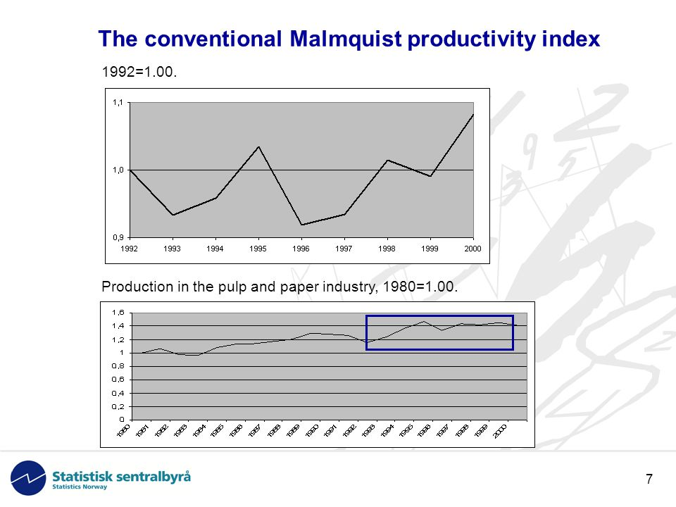 7 The conventional Malmquist productivity index 1992=1.00.
