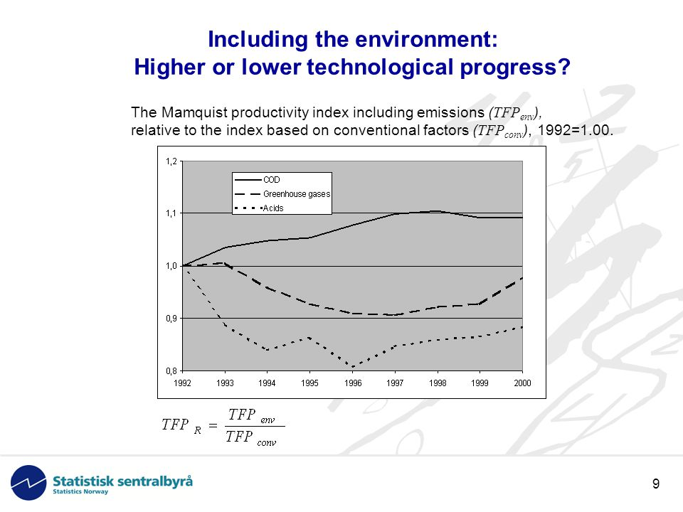 9 Including the environment: Higher or lower technological progress.