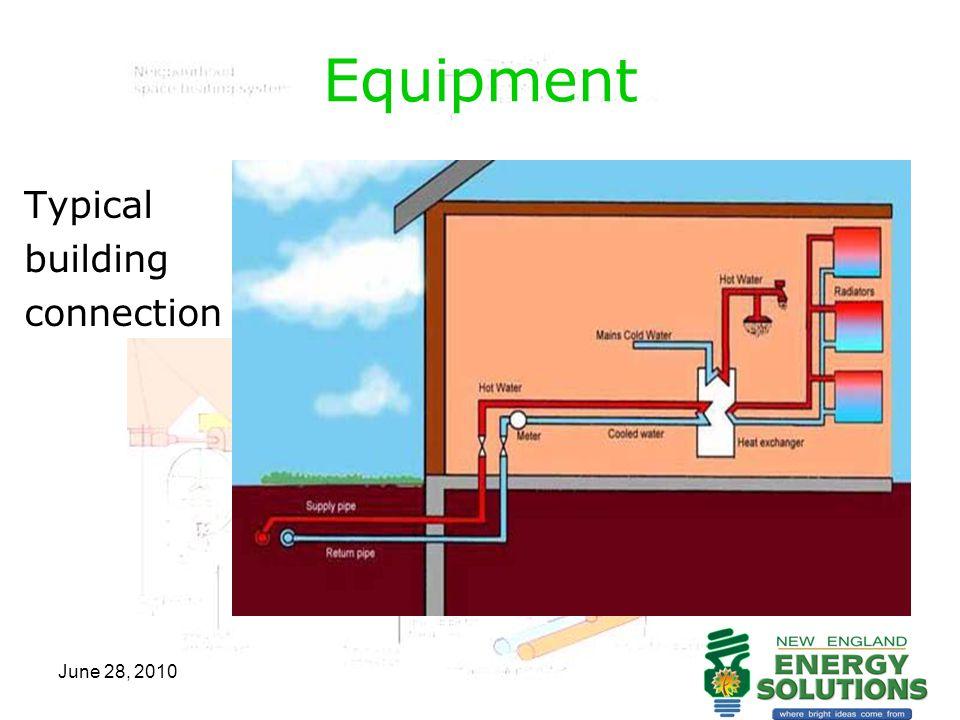 June 28, 2010 Equipment Heat transfer devices Flat plate exchanger Energy transfer station