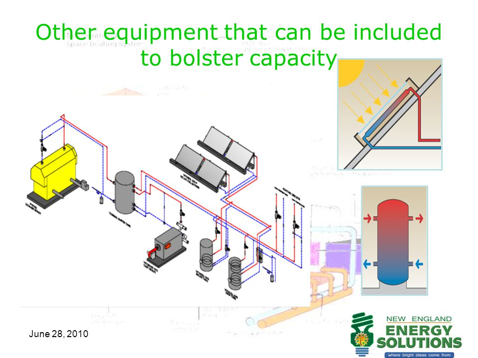 June 28, 2010 Other equipment that can be included to bolster capacity