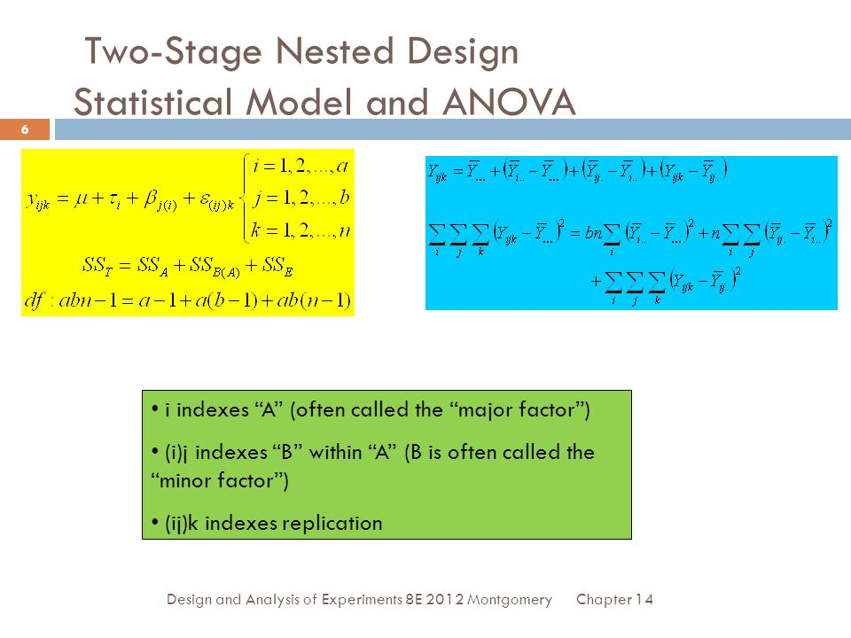 Chapter 14Design and Analysis of Experiments 8E 2012 Montgomery 6 Two-Stage Nested Design Statistical Model and ANOVA i indexes A (often called the major factor ) (i)j indexes B within A (B is often called the minor factor ) (ij)k indexes replication