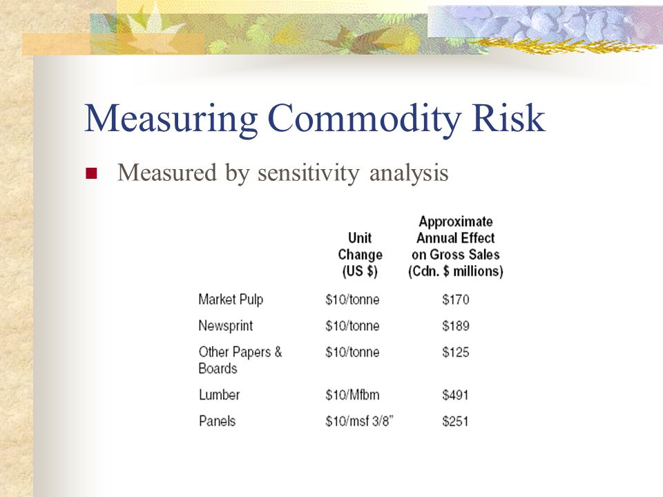 Measuring Commodity Risk Measured by sensitivity analysis
