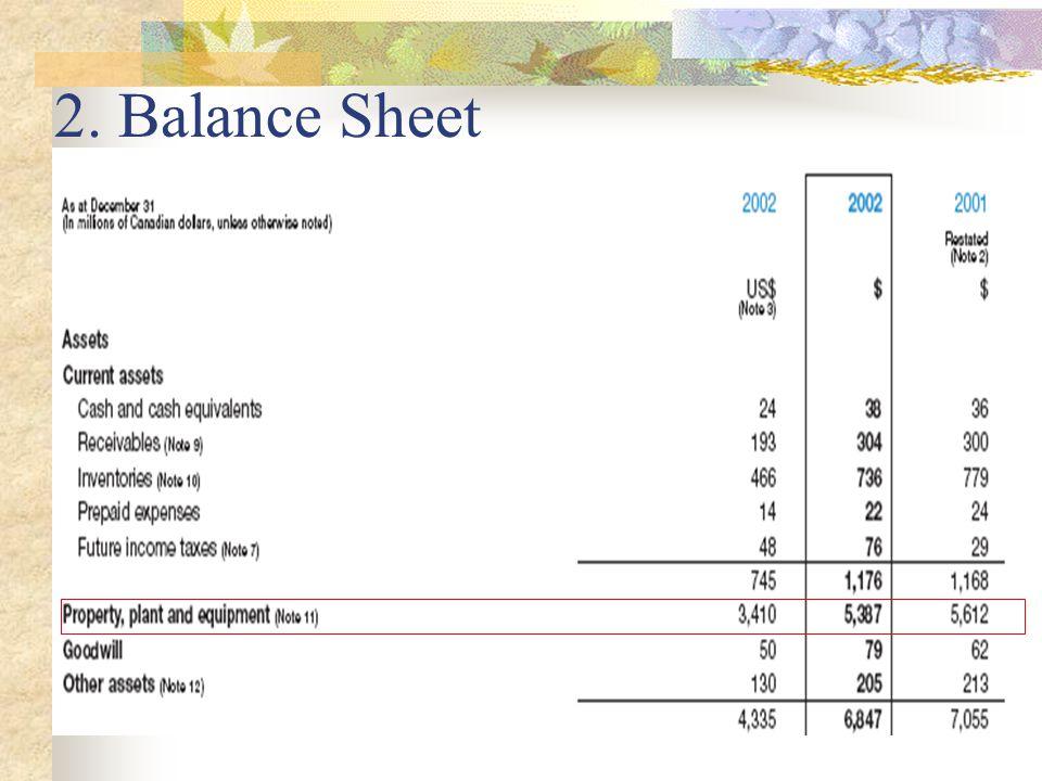 2. Balance Sheet