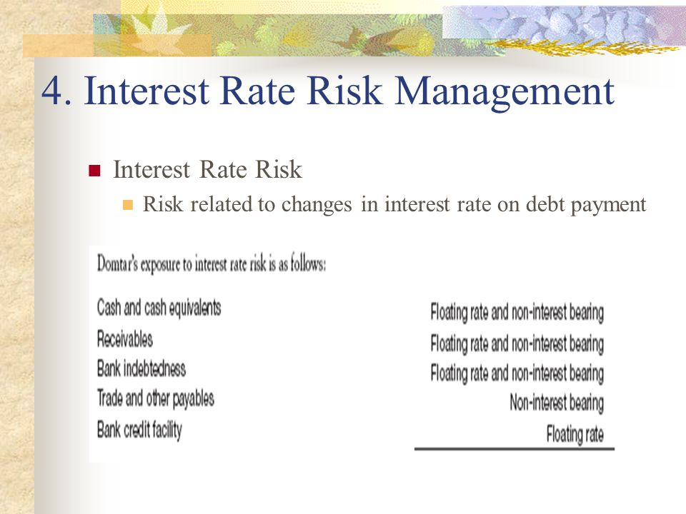 Interest Rate Risk Risk related to changes in interest rate on debt payment 4.