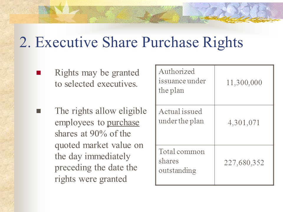 2. Executive Share Purchase Rights Rights may be granted to selected executives. The rights allow eligible employees to purchase shares at 90% of the