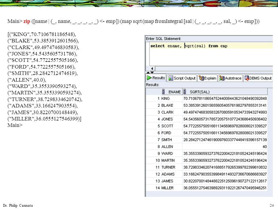 Dr. Philip Cannata 24 Main> zip ([name | (_, name, _, _, _, _, _) <- emp]) (map sqrt (map fromIntegral [sal | (_, _, _, _, _, sal, _) <- emp])) [(