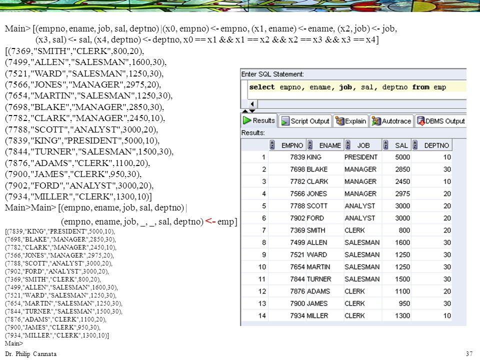 Dr. Philip Cannata 37 Main> [(empno, ename, job, sal, deptno) |(x0, empno) <- empno, (x1, ename) <- ename, (x2, job) <- job, (x3, sal) <- sal, (x4, de