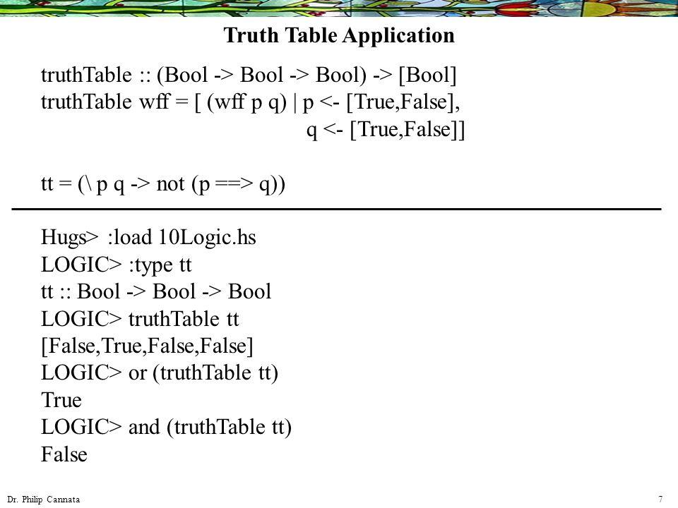Dr. Philip Cannata 7 truthTable :: (Bool -> Bool -> Bool) -> [Bool] truthTable wff = [ (wff p q) | p <- [True,False], q <- [True,False]] tt = (\ p q -